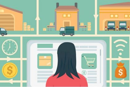 3-key-practices-to-enhance-your-ecommerce-inventory-and-order-management