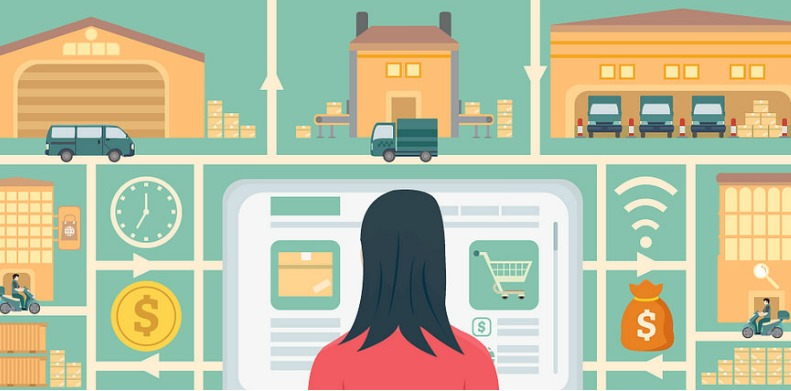 3 key practices to enhance your ecommerce inventory and order management