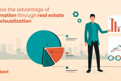 Harness the advantage of information through real estate data visualization