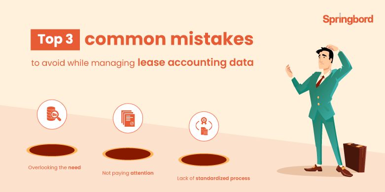Top 3 common mistakes to avoid while managing lease accounting data