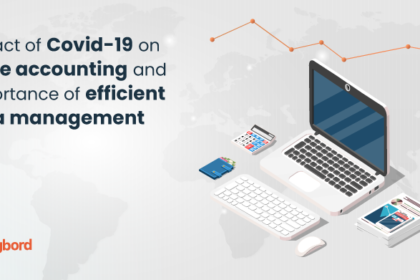 Impact of Covid-19 on lease accounting and importance of efficient data management