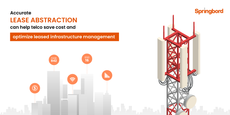 Accurate lease abstraction can help telco save cost and optimize leased infrastructure management