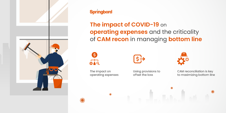 The impact of COVID-19 on operating expenses and the criticality of CAM recon in managing the bottom line