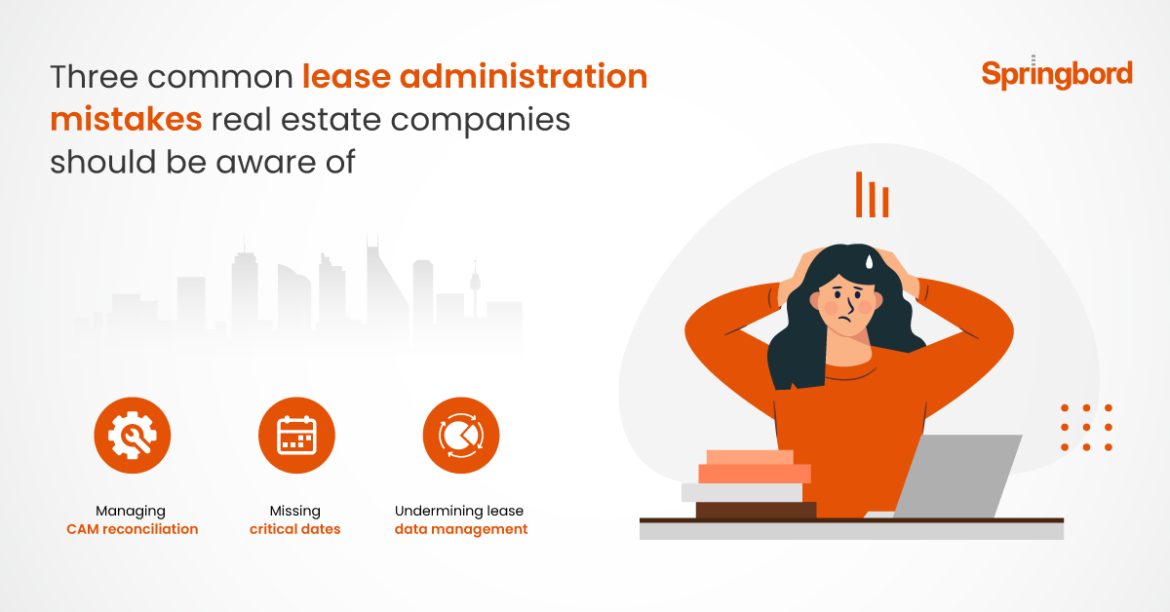 Three common lease administration mistakes real estate companies should be aware of